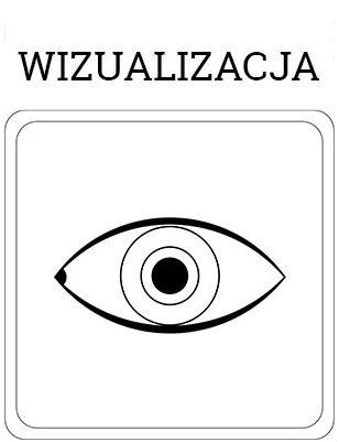 wizualizacja_4